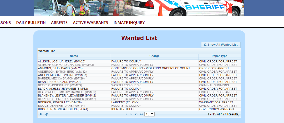 Rowan County Warrants List