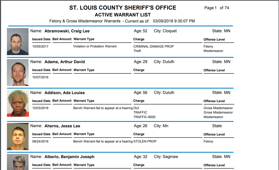 Delightful St. Louis County Warrants