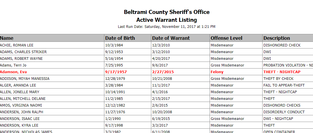 Beltrami County Warrant List