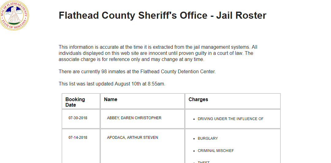 Flathead County Jail Roster
